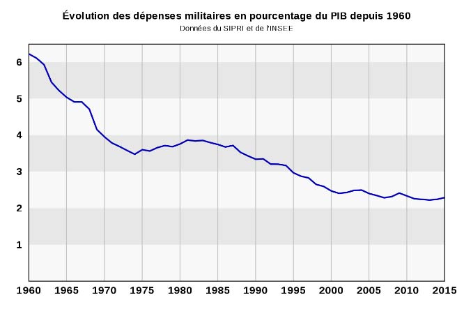 The French: 67 million presidents of the Republic