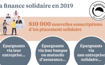 Solidarity finance is setting new records in France